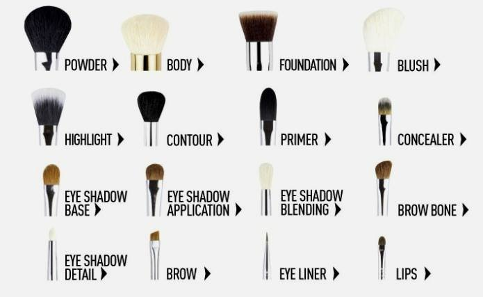 10-Best-Tips-to-Take-Care-of-Your-Makeup-Brushes2