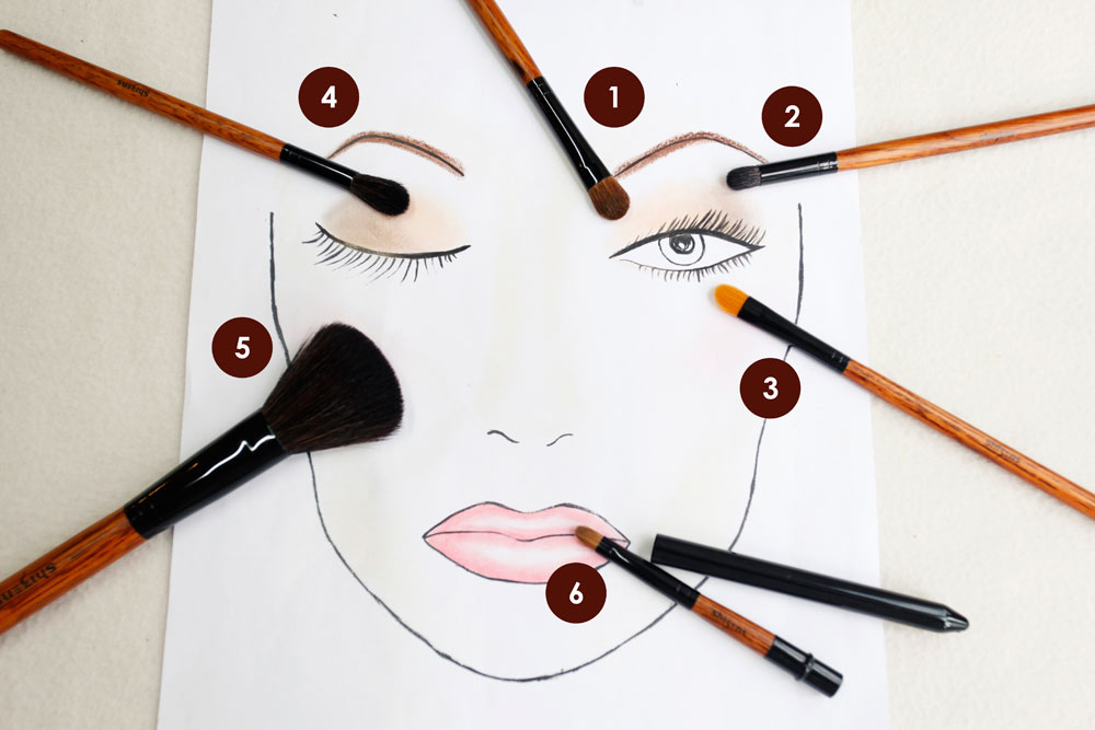 https://www.shizens.com/wp-content/uploads/2015/04/sz-brush-makeup-guide.jpg